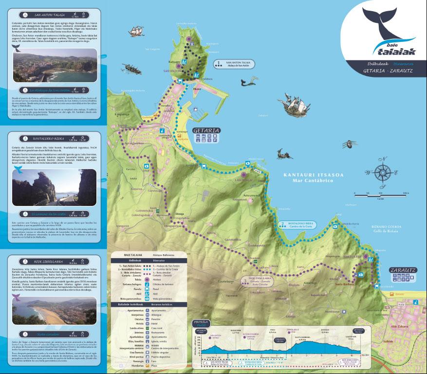 Bale-talaiak-itinerario